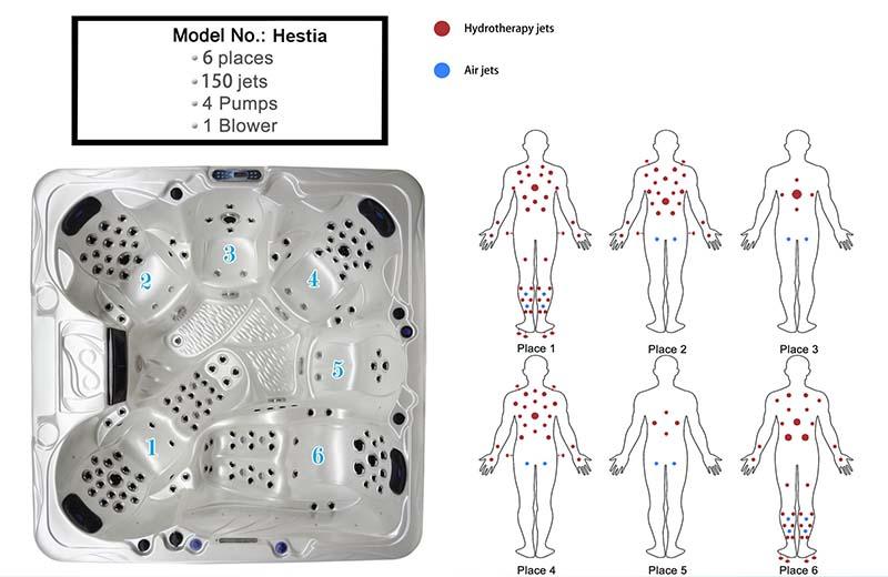 Hestia spa massage effect chart