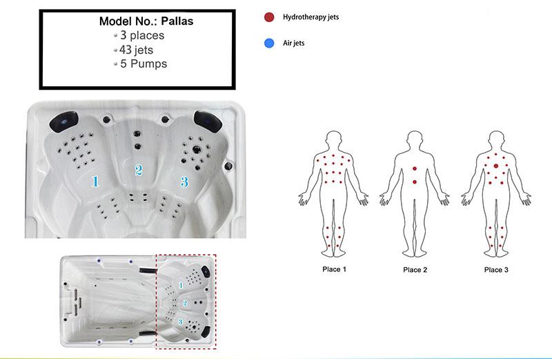 Pallas spa massage effect chart