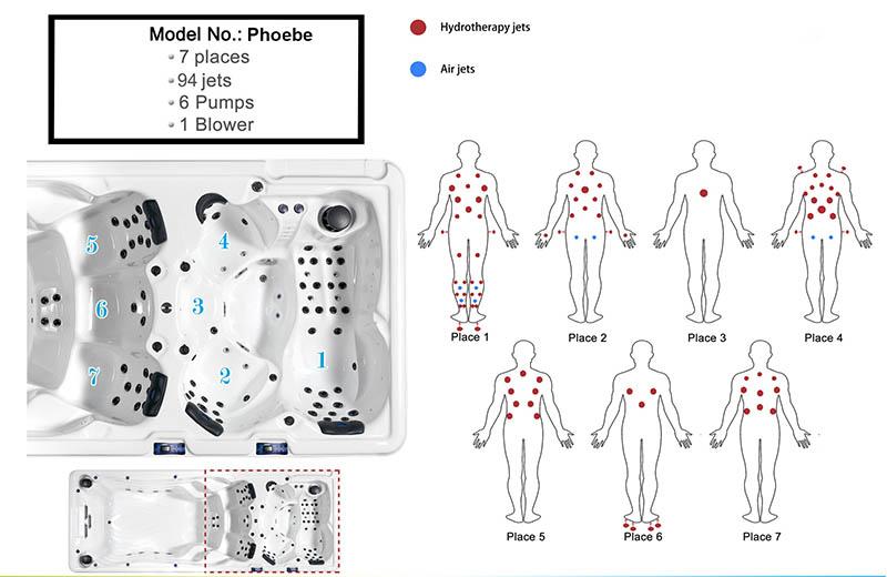 Phoebe spa massage effect chart